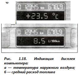 Рис. 1.18. Индикация дисплея компьютера