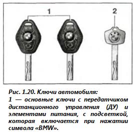 Рис. 1.20. Ключи автомобиля