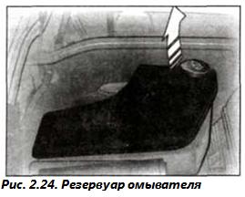 Рис. 2.24. Резервуар омывателя