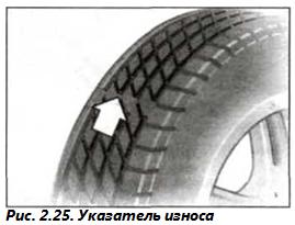 Рис. 2.25. Указатель износа