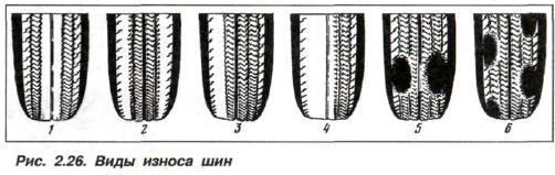 Рис. 2.26. Виды износа шин