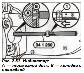 Рис. 2.31. Индикатор