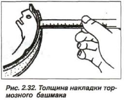 Рис. 2.32. Толщина накладки тор-мозного башмака