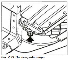 Рис. 2.39. Пробка радиатора