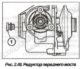 Рис. 2.48.Редуктор переднего моста