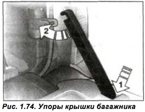 Рис. 1.74. Упоры крышки багаж¬ника