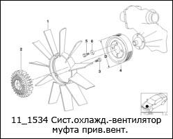 11_1534-Сист.охлажд.-вентилятор-муфта-прив.вент.
