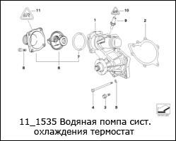 11_1535-Водяная-помпа-сист.охлаждения-термостат