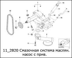 11_2820-Смазочная-система-маслян.насос-с-прив.