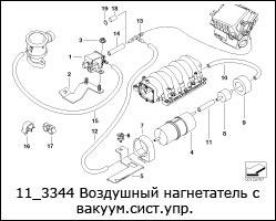 11_3344-Воздушный-нагнетатель-с-вакуум.сист.упр.
