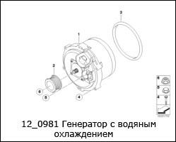 12_0981-Генератор-с-водяным-охлаждением