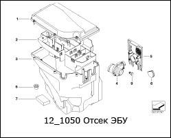 12_1050-Отсек-ЭБУ