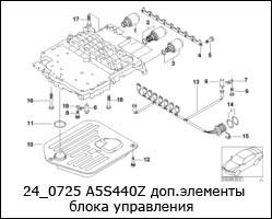 24_0725-A5S440Z-доп.элементы-блока-управления