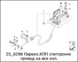 25_0298-Перекл.КПП-стептроник-привод-на-все-кол.