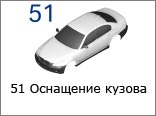 51-Оснащение-кузова