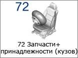 72-Запчасти+принадлежности-(кузов)