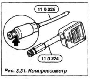 Рис. 3.31. Компрессометр