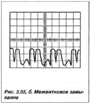 Рис. 3.55, б. Межвитковое замыкание