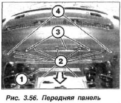 Рис. 3.56. Передняя панель