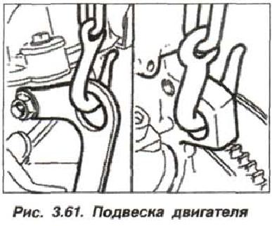 Рис. 3.61. Подвеска двигателя