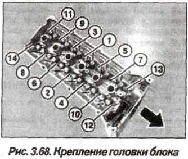 Рис. 3.68. Крепление головки блока