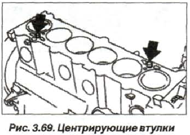Рис. 3.69. Центрирующие втулки