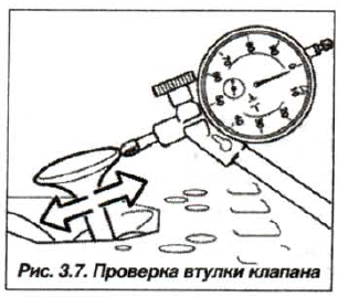 Рис. 3.7. Проверка втулки клапана