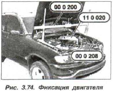 Рис. 3.74. Фиксация двигателя