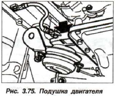 Рис. 3.75. Подушка двигателя