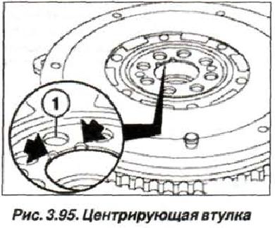 Рис. 3.95. Центрирующая втулка