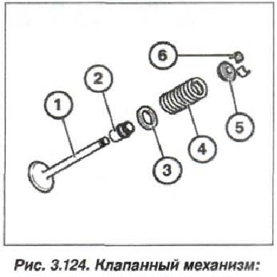 Рис. 3.124. Клапанный механизм