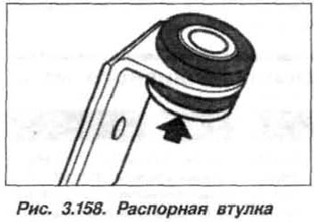 Рис. 3.158. Распорная втулка