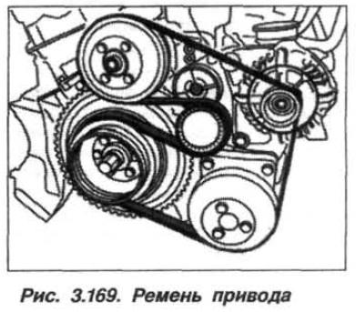 Рис. 3.169. Ремень привода