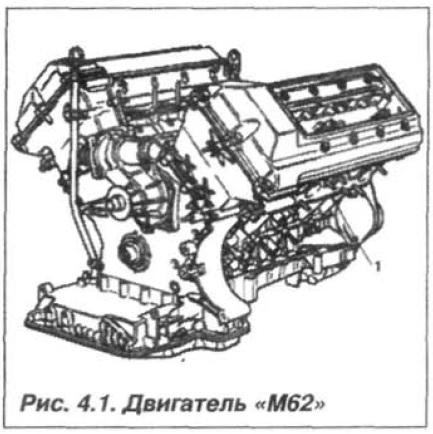 Рис. 4.1. Двигатель М62