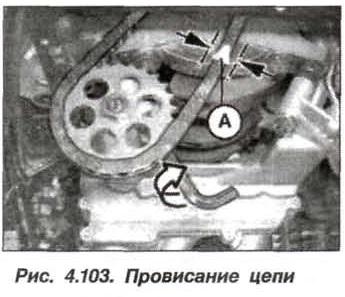 Рис. 4.103. Провисание цепи БМВ Х5 Е53 М62