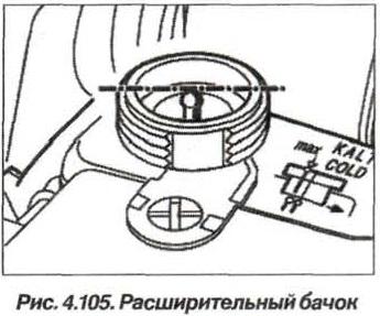 Рис. 4.105. Расширительный бачок БМВ Х5 Е53 М62