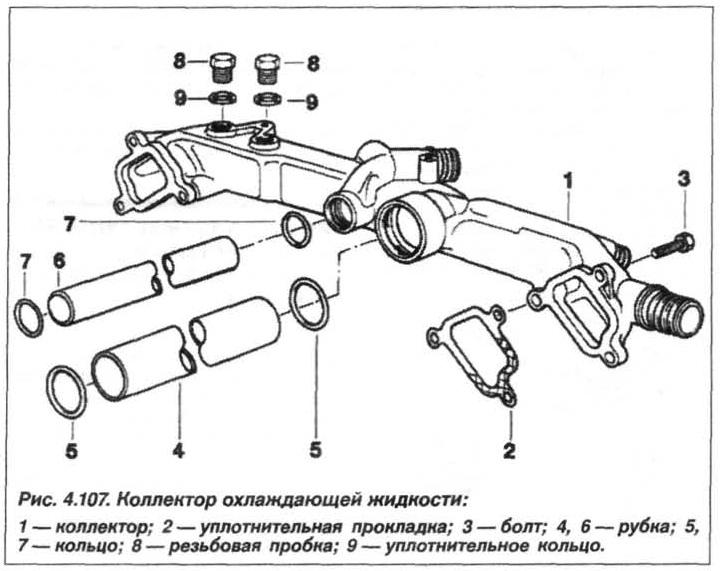 Рис. 4.107. Коллектор охлаждающей жидкости БМВ Х5 Е53 М62