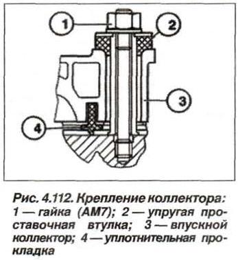 Рис. 4.112. Крепление коллектора БМВ Х5 Е53 М62