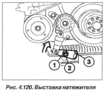 Рис. 4.120. Выставка натяжителя БМВ Х5 Е53 М62