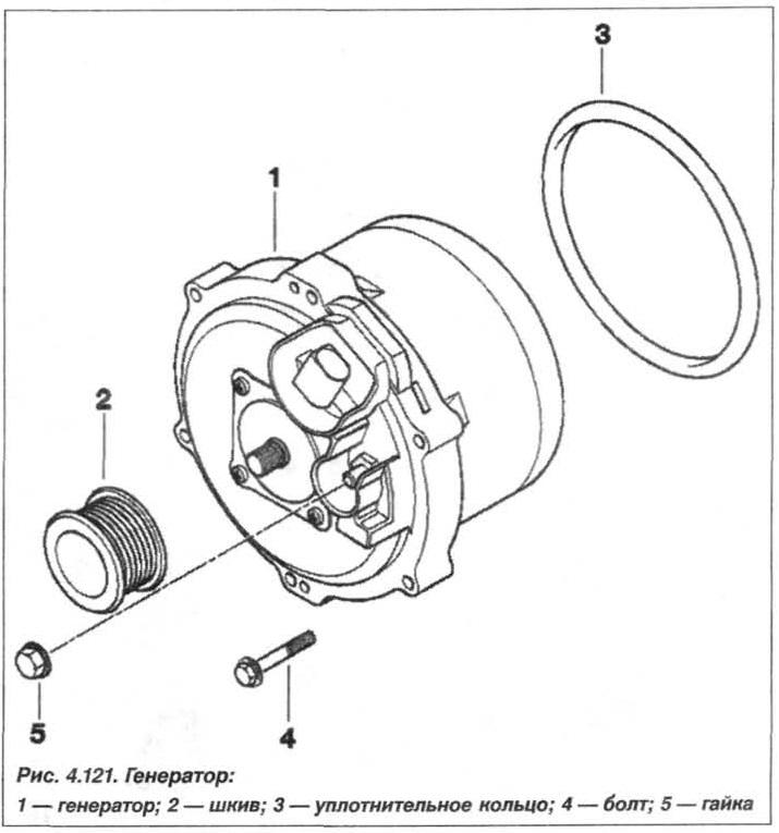 Рис. 4.121. Генератор БМВ Х5 Е53 М62