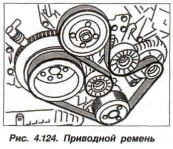 Рис. 4.124. Приводной ремень БМВ Х5 Е53 М62