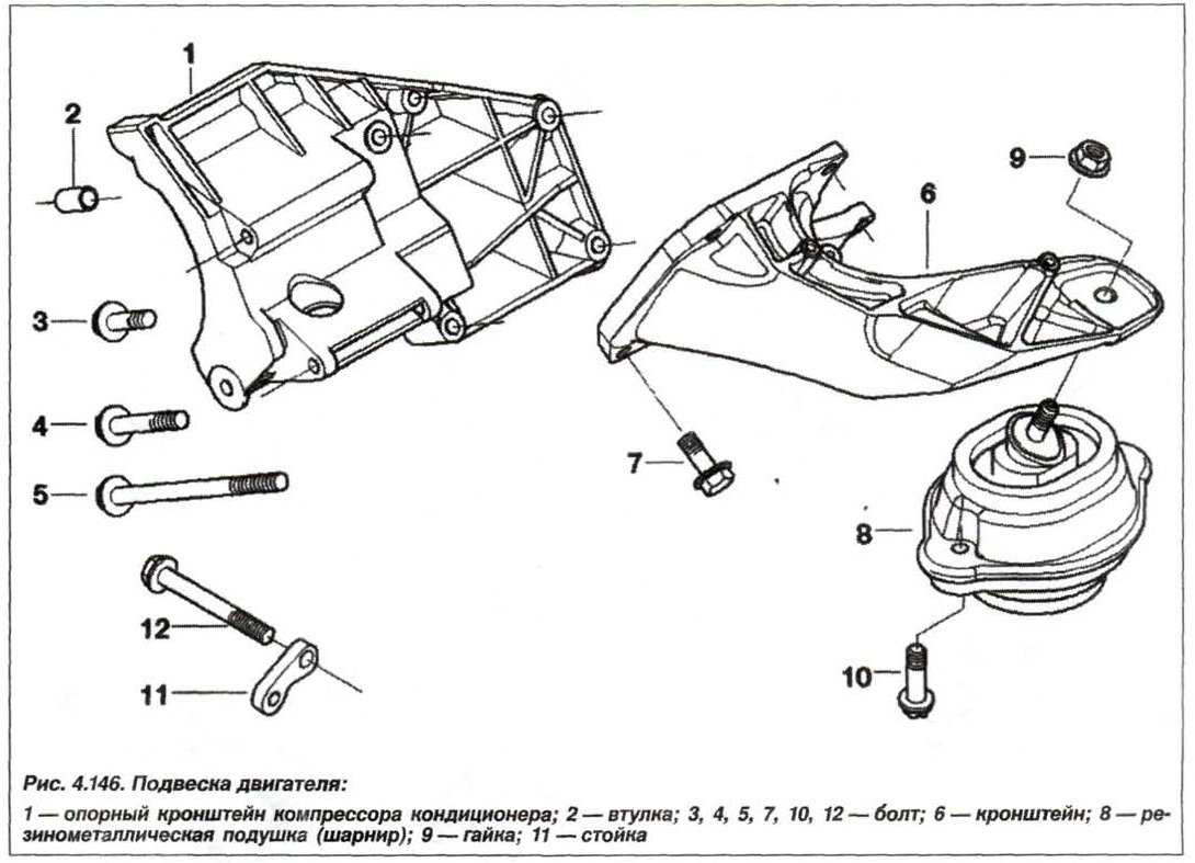 Рис. 4.146. Подвеска двигателя БМВ Х5 Е53 М62