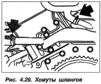 Рис. 4.29. Хомуты шлангов БМВ Х5 Е53