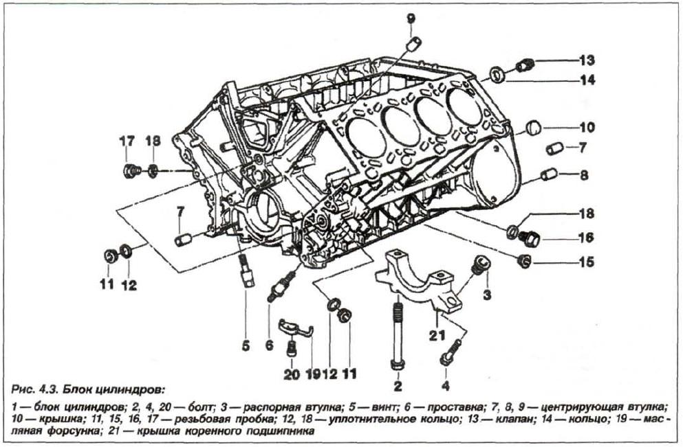 Рис. 4.3. Блок цилиндров БМВ Х5 Е53 М62