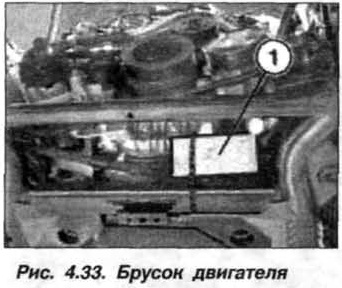 Рис. 4.33. Брусок двигателя БМВ Х5 Е53