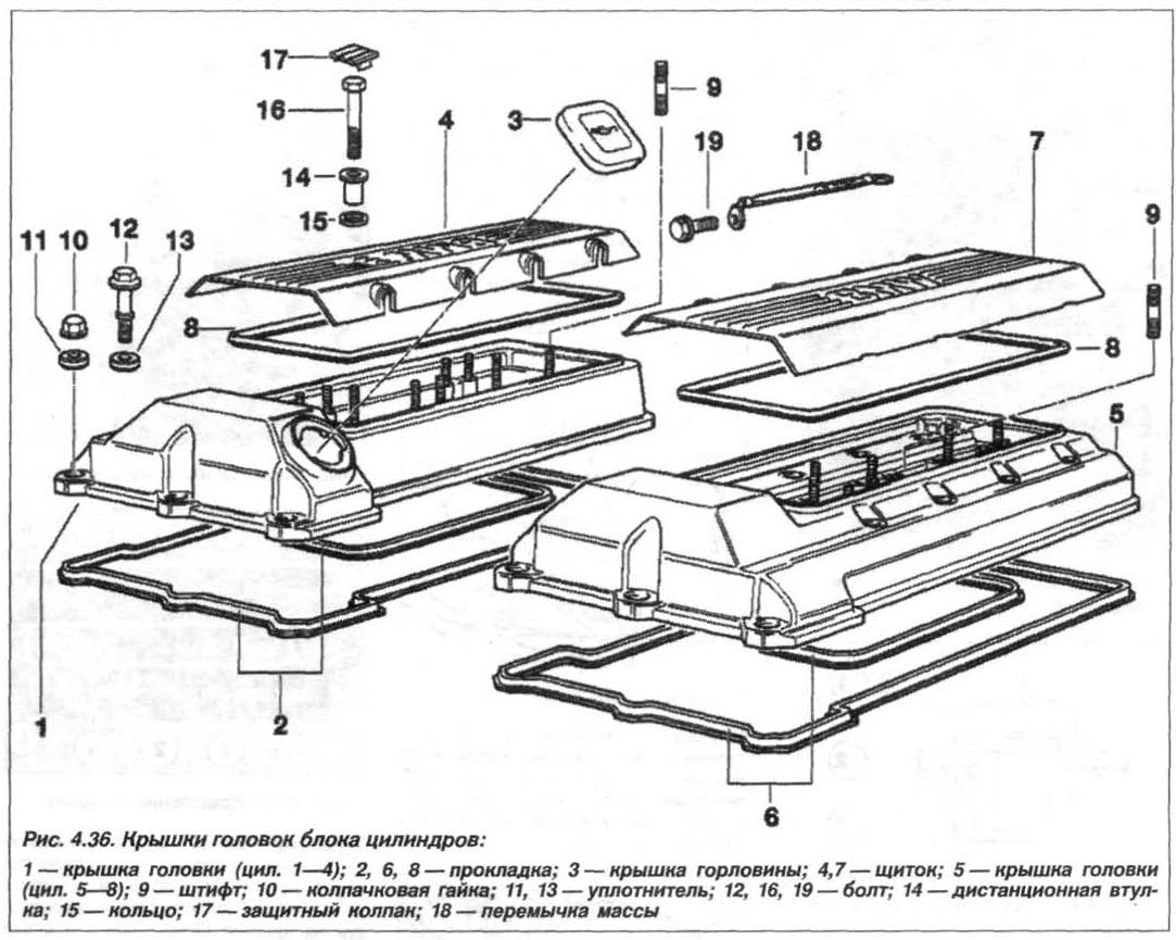 Рис. 4.36. Крышки головок блока цилиндров БМВ Х5 Е53 М62