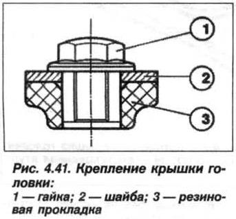 Рис. 4.41. Крепление крышки головки БМВ Х5 Е53 М62
