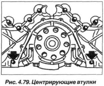 Рис. 4.79. Центрирующие втулки