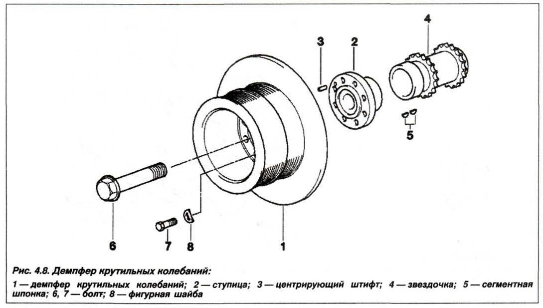 Рис. 4.8. Демпфер крутильных колебаний БМВ Х5 Е53 М62