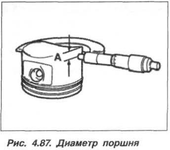 Рис. 4.87. Диаметр поршня БМВ Х5 Е53 М62